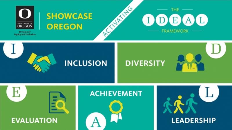 Biannual Showcase Oregon to explore IDEAL framework