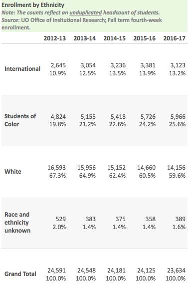 Student Enrollment numbers 2012 to 2016_17